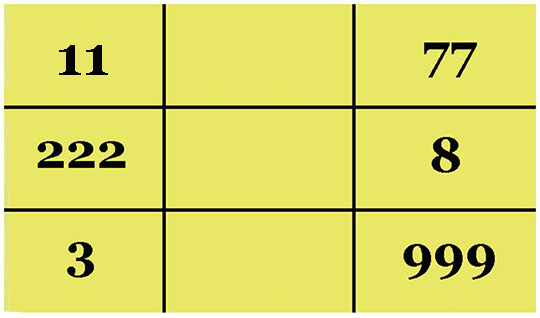 Дата рождения и квадрат Пифагора расскажут о характере человека все